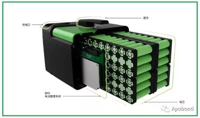 新能源汽车︱动力电池组装用胶解决方案