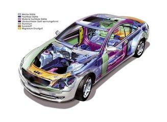 【技术帖】结构胶粘剂在汽车的应用